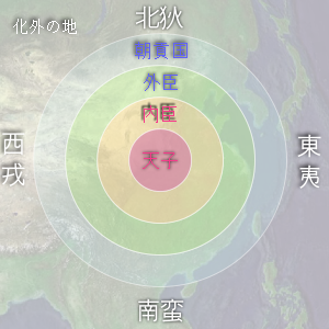 圖1﹕中華中心主義概念圖
